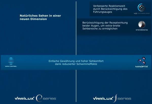 Varilux_E_Series_600